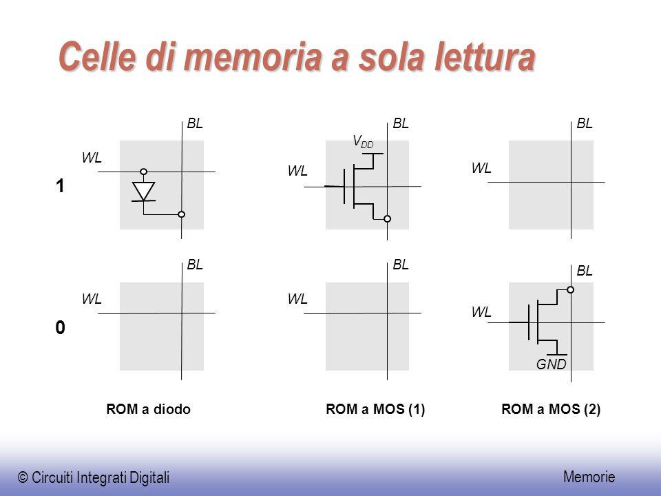 © Circuiti Integrati Digitali Memorie Celle di memoria a sola lettura WL BL WL BL 1 WL BL WL BL WL BL 0 V DD WL BL GND ROM a diodoROM a MOS (1)ROM a M