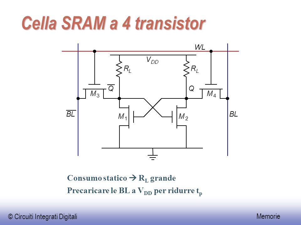 © Circuiti Integrati Digitali Memorie Cella SRAM a 4 transistor Consumo statico  R L grande M 3 R L R L V DD WL QQ M 1 M 2 M 4 BL Precaricare le BL a V DD per ridurre t p