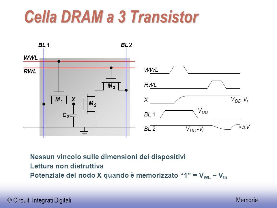 © Circuiti Integrati Digitali Memorie Cella DRAM a 3 Transistor Nessun vincolo sulle dimensioni dei dispositivi Lettura non distruttiva Potenziale del nodo X quando è memorizzato 1 = V WL – V tn WWL BL1 M 1 X M 3 M 2 C S 2 RWL V DD V  V V -V T BL2 1 X RWL WWL -V T