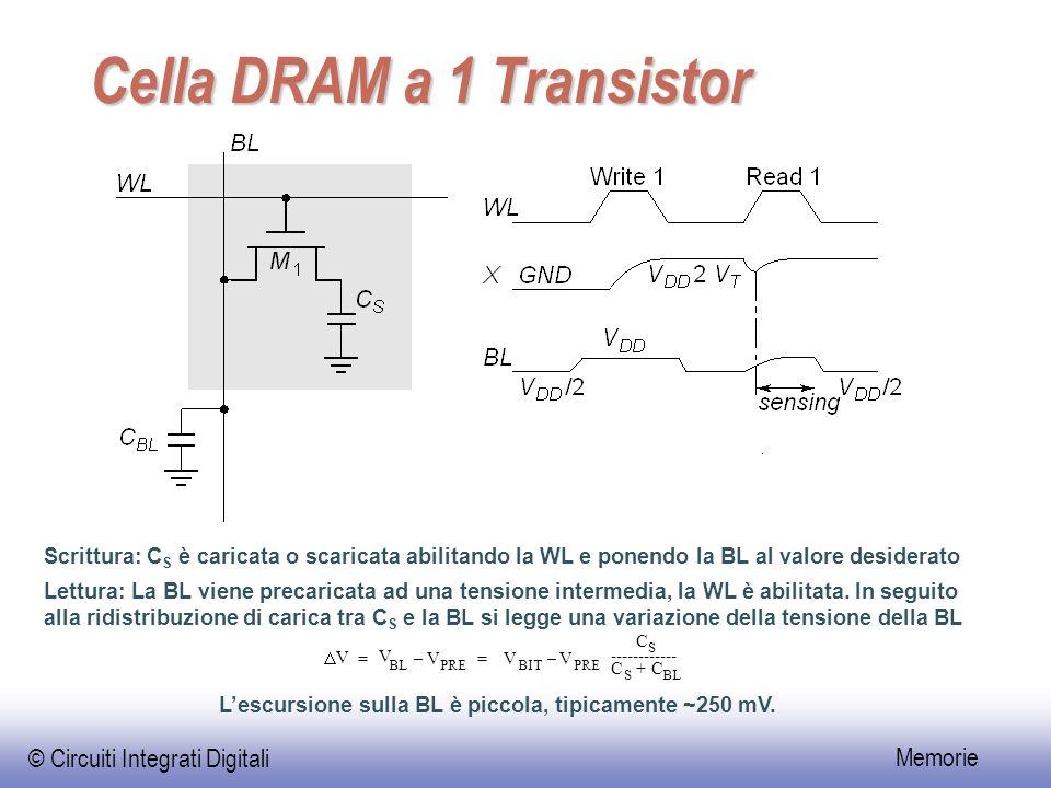 © Circuiti Integrati Digitali Memorie Cella DRAM a 1 Transistor Scrittura: C S è caricata o scaricata abilitando la WL e ponendo la BL al valore desiderato Lettura: La BL viene precaricata ad una tensione intermedia, la WL è abilitata.