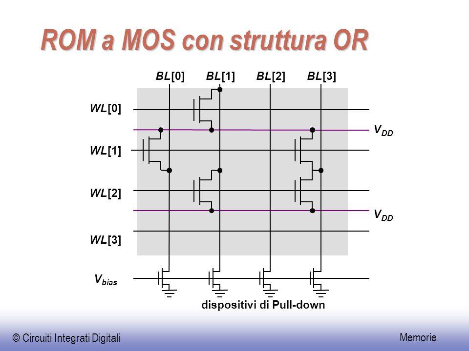 © Circuiti Integrati Digitali Memorie ROM a MOS con struttura OR WL[0] V DD BL[0] WL[1] WL[2] WL[3] V bias BL[1] dispositivi di Pull-down BL[2]BL[3] V DD