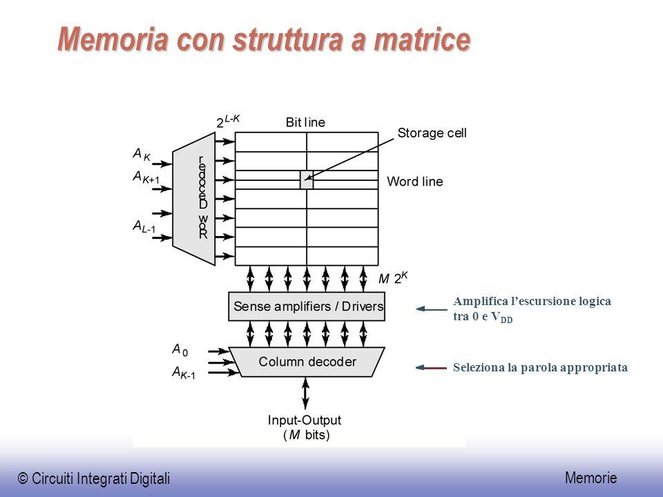 © Circuiti Integrati Digitali Memorie Memoria con struttura a matrice Amplifica l'escursione logica tra 0 e V DD Seleziona la parola appropriata