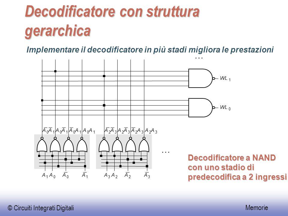 © Circuiti Integrati Digitali Memorie Decodificatore con struttura gerarchica A 2 A 2 A 2 A 3 WL 0 A 2 A 3 A 2 A 3 A 2 A 3 A 3 A 3 A 0 A 0 A 0 A 1 A 0 A 1 A 0 A 1 A 0 A 1 A 1 A 1 1 Implementare il decodificatore in più stadi migliora le prestazioni Decodificatore a NAND con uno stadio di predecodifica a 2 ingressi