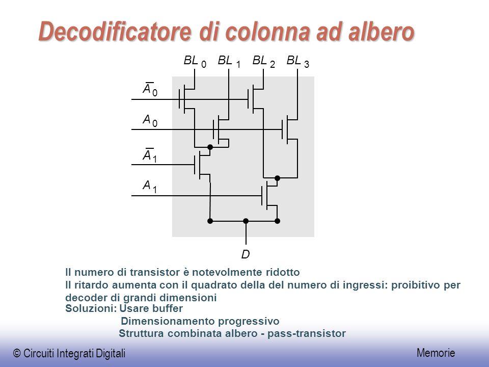 © Circuiti Integrati Digitali Memorie Decodificatore di colonna ad albero Il numero di transistor è notevolmente ridotto Il ritardo aumenta con il qua