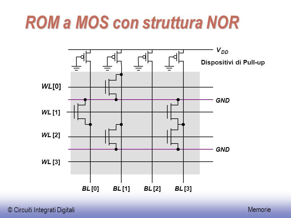 © Circuiti Integrati Digitali Memorie Layout di una ROM-NOR Programmazione mediante la regione attiva Polisilicio Metal1 Diffusione Metal1 sopra una diffusione Cella (9.5 x 7 )