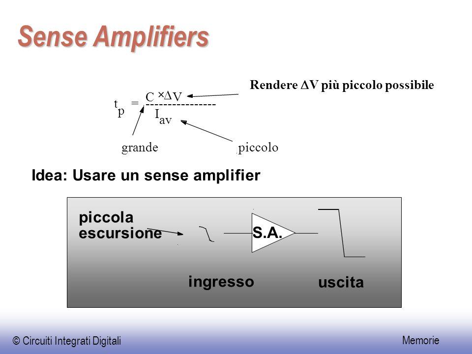 © Circuiti Integrati Digitali Memorie Sense Amplifiers t p C  V  I av ----------------= Rendere  V più piccolo possibile piccologrande Idea: Usare un sense amplifier uscita ingresso S.A.