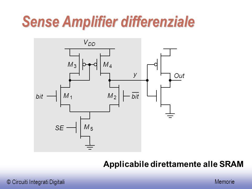 © Circuiti Integrati Digitali Memorie Sense Amplifier differenziale Applicabile direttamente alle SRAM M 4 M 1 M 5 M 3 M 2 V DD bit SE Out y