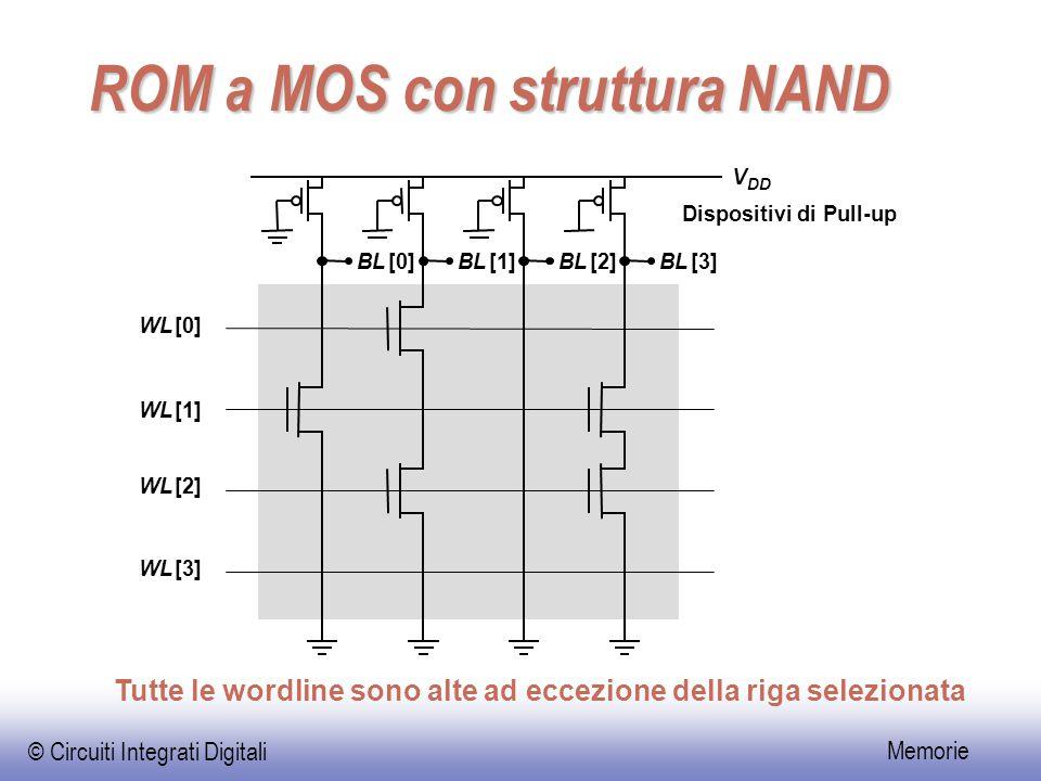 © Circuiti Integrati Digitali Memorie Layout di una ROM-NAND Non è necessario alcun contatto verso massa o VDD Dimensione della cella drasticamente ridotta Perdita in prestazioni Polisilicio Diffusione Metal1 sopra Diffusione Cella (8 x 7 ) Programmazione mediante Metal1