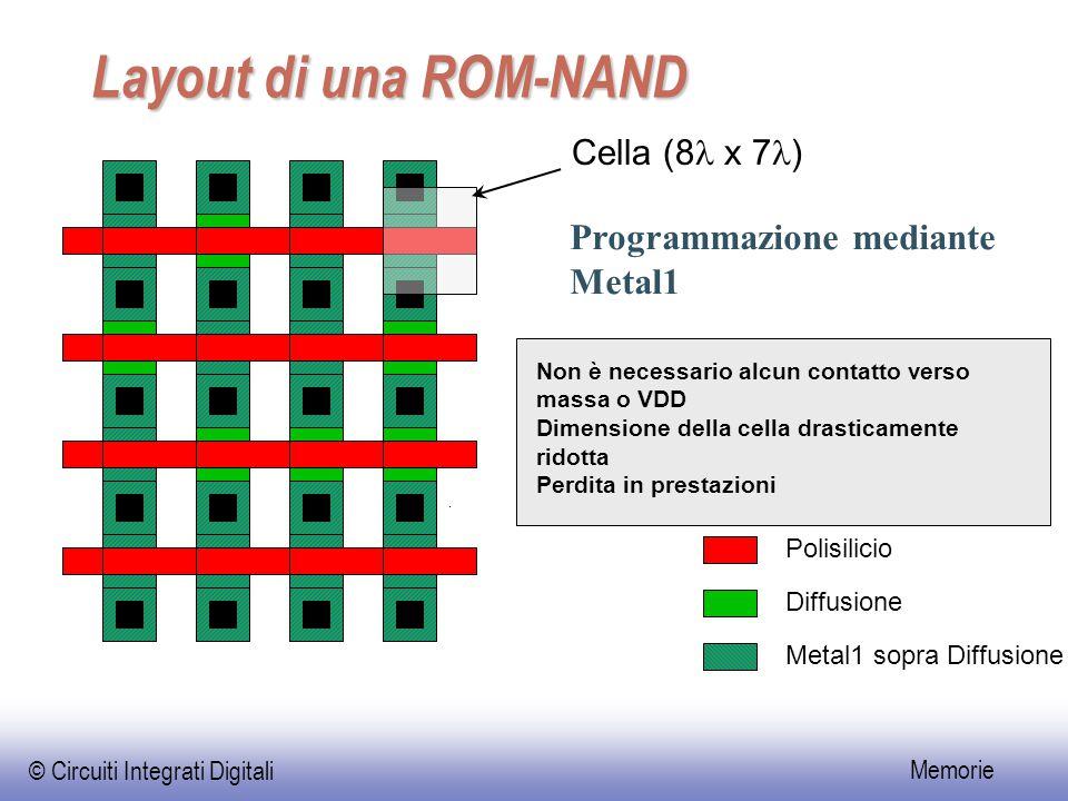 © Circuiti Integrati Digitali Memorie Layout di una ROM-NAND Non è necessario alcun contatto verso massa o VDD Dimensione della cella drasticamente ri