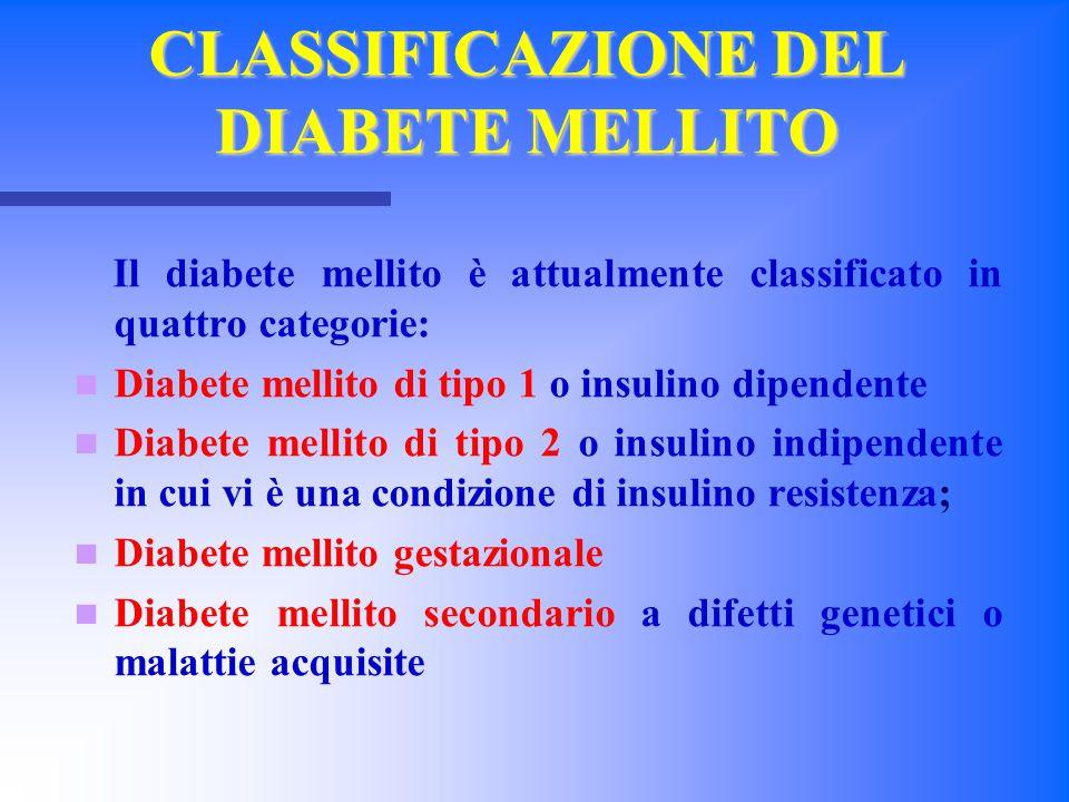 CLASSIFICAZIONE DEL DIABETE MELLITO Il diabete mellito è attualmente classificato in quattro categorie: Diabete mellito di tipo 1 o insulino dipendent