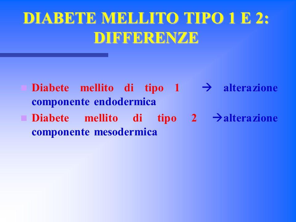 DIABETE MELLITO TIPO 1 E 2: DIFFERENZE Diabete mellito di tipo 1  alterazione componente endodermica Diabete mellito di tipo 2  alterazione componen