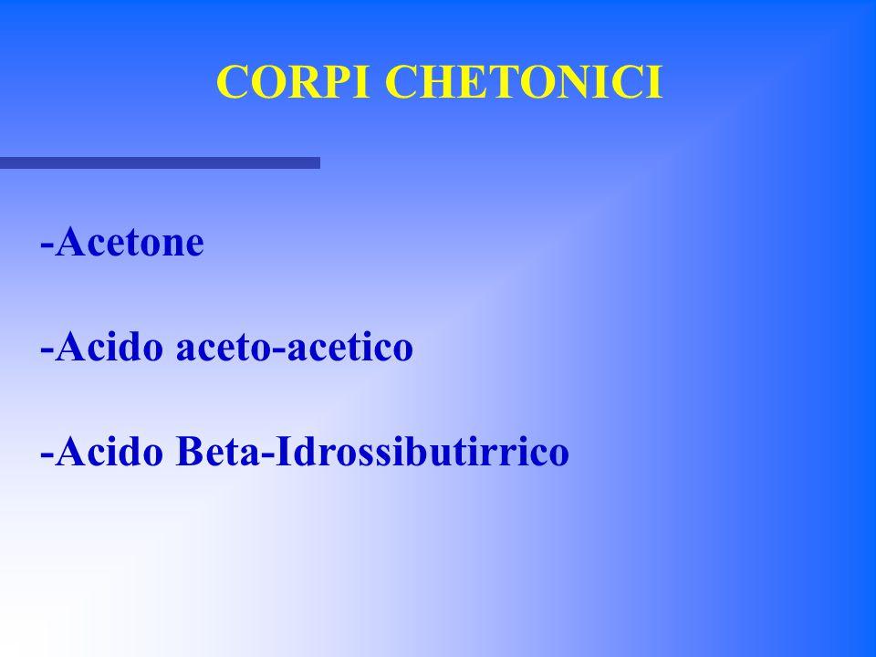 CORPI CHETONICI -Acetone -Acido aceto-acetico -Acido Beta-Idrossibutirrico