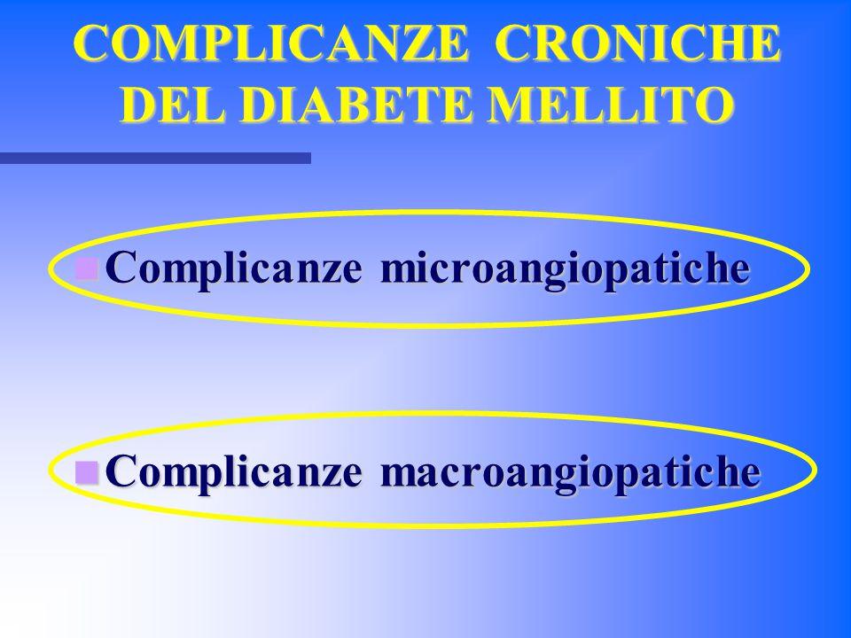DIABETE MELLITO E MICROANGIOPATIE Ipossia del microcircolo Ipossia del microcircolo RetinopatiadiabeticaNefropatiadiabeticaNeuropatiadiabetica