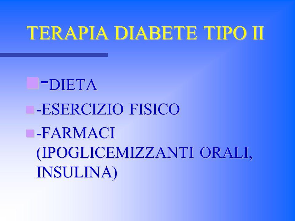 TERAPIA DIABETE TIPO II - DIETA - DIETA -ESERCIZIO FISICO -ESERCIZIO FISICO -FARMACI (IPOGLICEMIZZANTI ORALI, INSULINA) -FARMACI (IPOGLICEMIZZANTI ORA