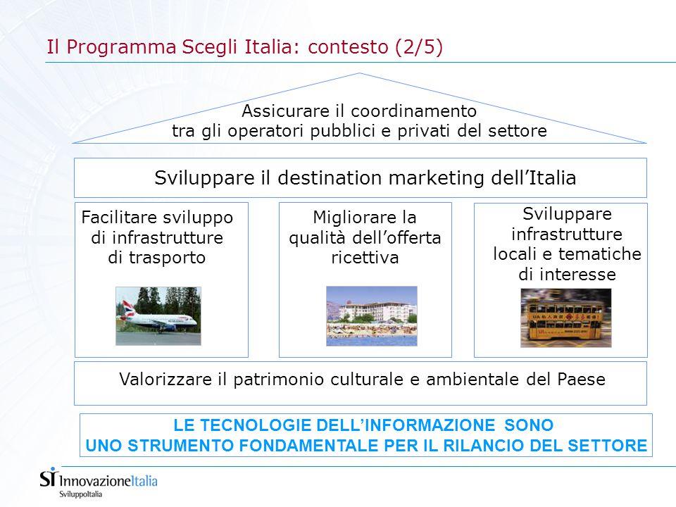 Il Programma Scegli Italia: contesto (2/5) Migliorare la qualità dell'offerta ricettiva Assicurare il coordinamento tra gli operatori pubblici e priva