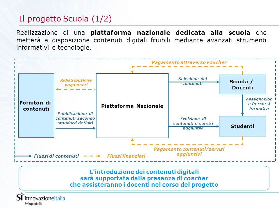 Il progetto Scuola (1/2) Studenti Scuola / Docenti Piattaforma Nazionale Fornitori di contenuti Pubblicazione di contenuti secondo standard definiti P