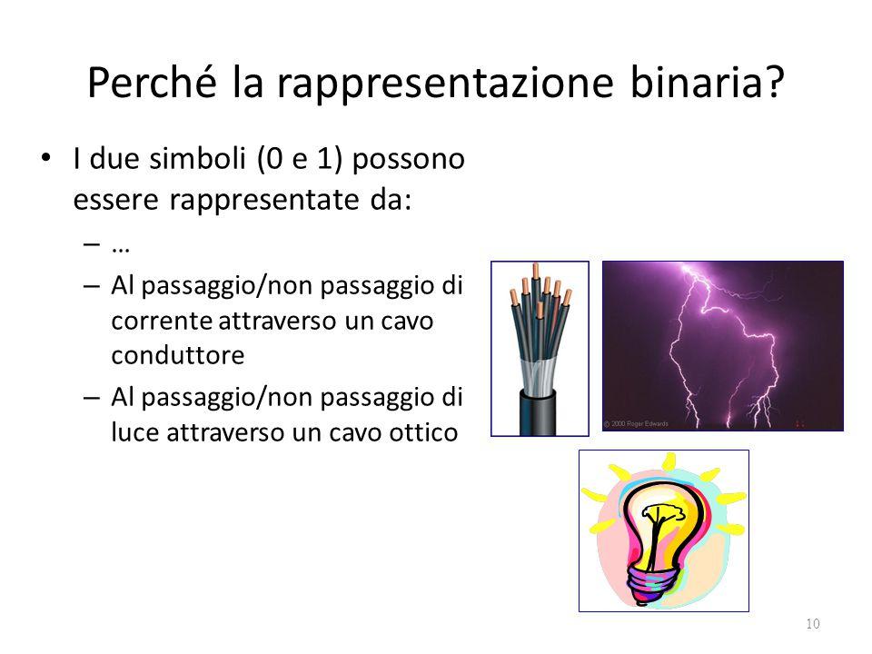 Perché la rappresentazione binaria? I due simboli (0 e 1) possono essere rappresentate da: – … – Al passaggio/non passaggio di corrente attraverso un