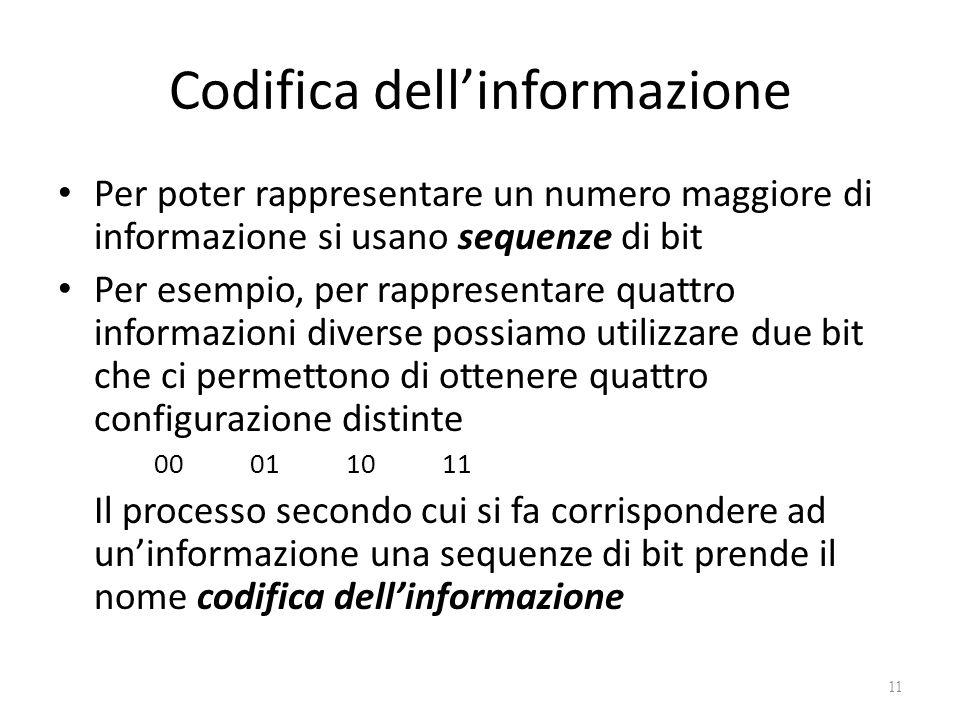 Codifica dell'informazione Per poter rappresentare un numero maggiore di informazione si usano sequenze di bit Per esempio, per rappresentare quattro informazioni diverse possiamo utilizzare due bit che ci permettono di ottenere quattro configurazione distinte 00011011 Il processo secondo cui si fa corrispondere ad un'informazione una sequenze di bit prende il nome codifica dell'informazione 11