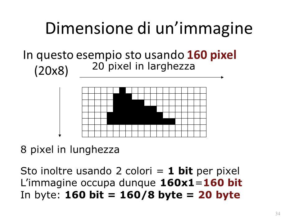 Dimensione di un'immagine In questo esempio sto usando 160 pixel (20x8) 34 20 pixel in larghezza 8 pixel in lunghezza Sto inoltre usando 2 colori = 1 bit per pixel L'immagine occupa dunque 160x1=160 bit In byte: 160 bit = 160/8 byte = 20 byte