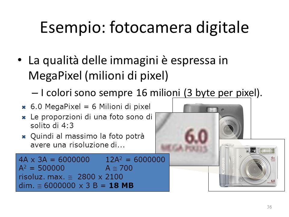Esempio: fotocamera digitale La qualità delle immagini è espressa in MegaPixel (milioni di pixel) – I colori sono sempre 16 milioni (3 byte per pixel)