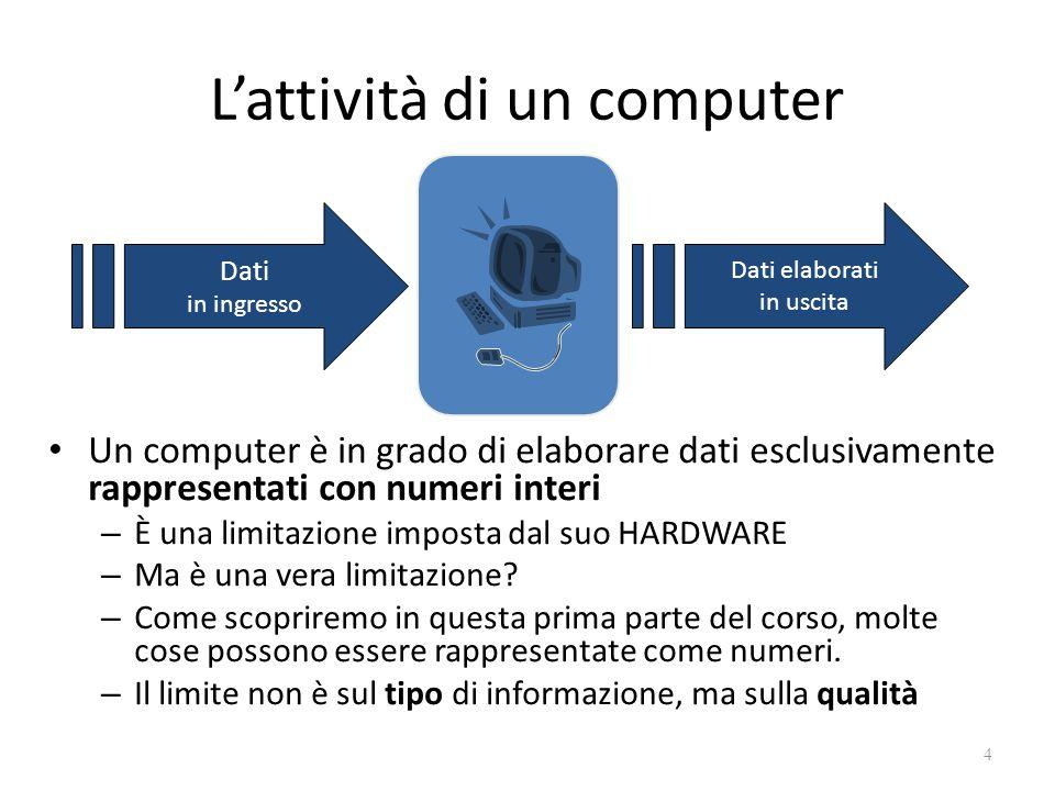 L'attività di un computer Un computer è in grado di elaborare dati esclusivamente rappresentati con numeri interi – È una limitazione imposta dal suo HARDWARE – Ma è una vera limitazione.