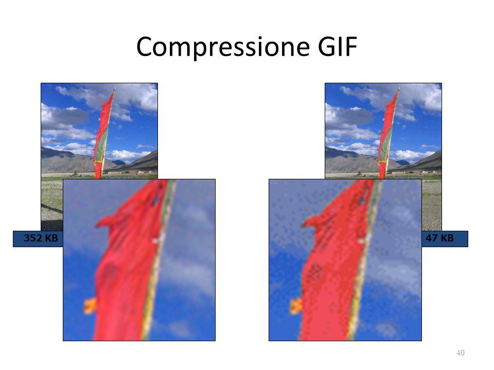 Compressione GIF 40 352 KB47 KB