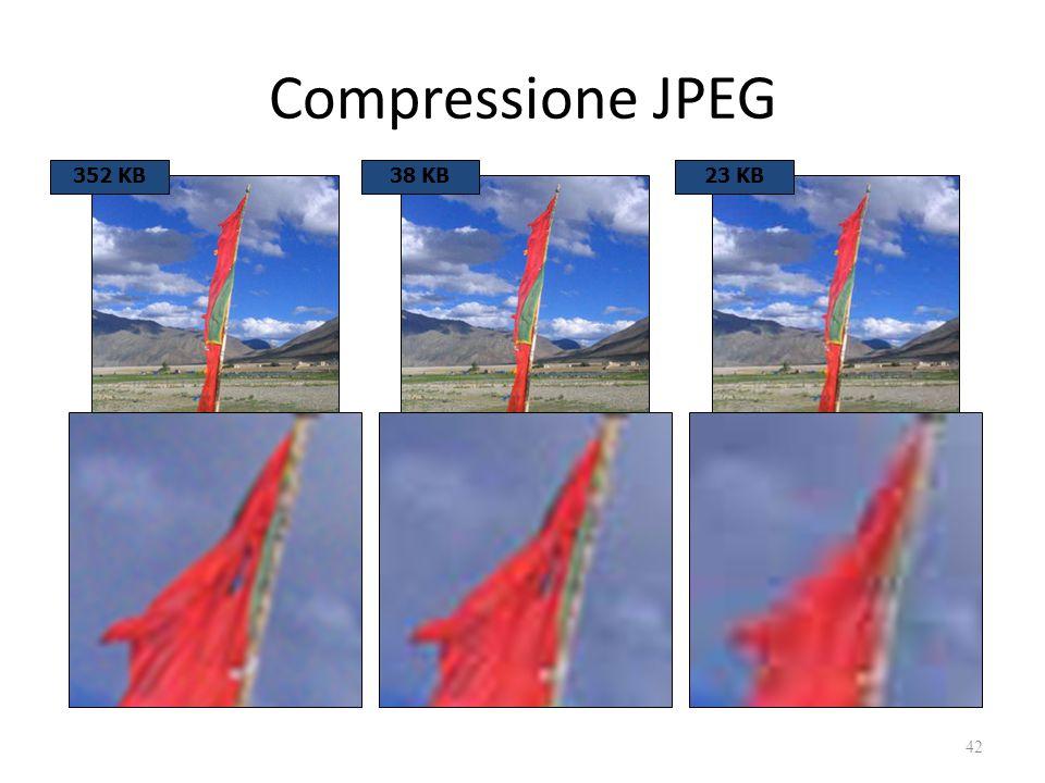 Compressione JPEG 42 352 KB38 KB23 KB