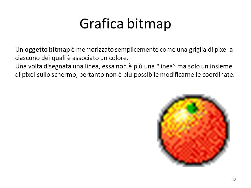 Grafica bitmap Un oggetto bitmap è memorizzato semplicemente come una griglia di pixel a ciascuno dei quali è associato un colore.
