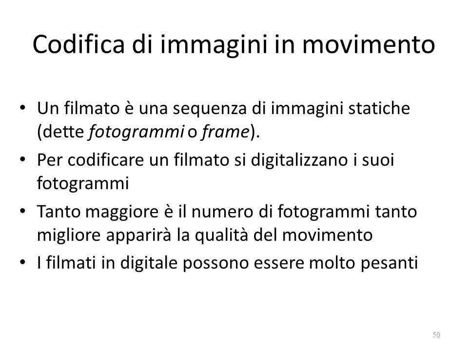 Codifica di immagini in movimento Un filmato è una sequenza di immagini statiche (dette fotogrammi o frame). Per codificare un filmato si digitalizzan