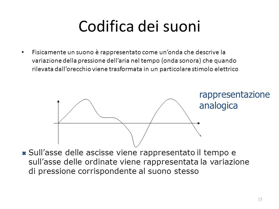 Codifica dei suoni Fisicamente un suono è rappresentato come un'onda che descrive la variazione della pressione dell'aria nel tempo (onda sonora) che quando rilevata dall'orecchio viene trasformata in un particolare stimolo elettrico 53  Sull'asse delle ascisse viene rappresentato il tempo e sull'asse delle ordinate viene rappresentata la variazione di pressione corrispondente al suono stesso rappresentazione analogica