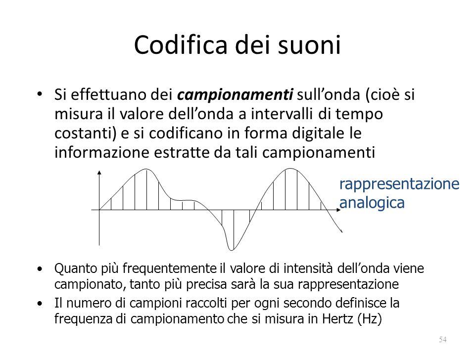 Codifica dei suoni Si effettuano dei campionamenti sull'onda (cioè si misura il valore dell'onda a intervalli di tempo costanti) e si codificano in forma digitale le informazione estratte da tali campionamenti 54 Quanto più frequentemente il valore di intensità dell'onda viene campionato, tanto più precisa sarà la sua rappresentazione Il numero di campioni raccolti per ogni secondo definisce la frequenza di campionamento che si misura in Hertz (Hz) rappresentazione analogica