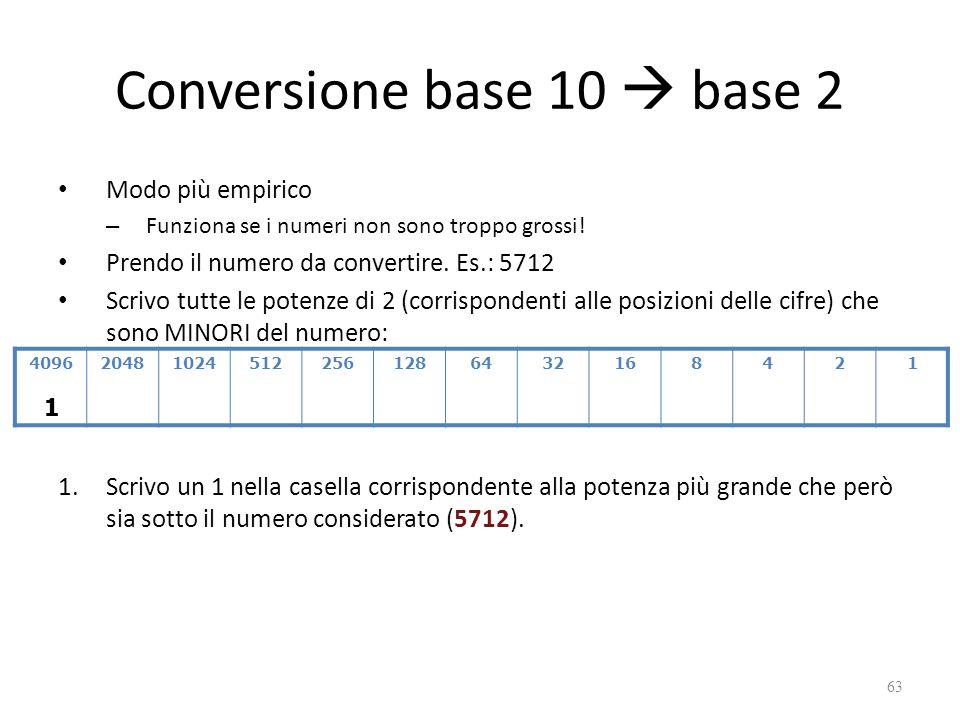 Conversione base 10  base 2 Modo più empirico – Funziona se i numeri non sono troppo grossi.