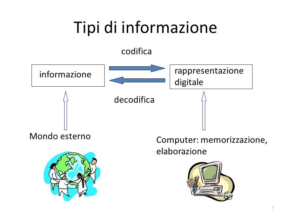 Tipi di informazione Mondo esterno 7 informazione rappresentazione digitale codifica decodifica Computer: memorizzazione, elaborazione