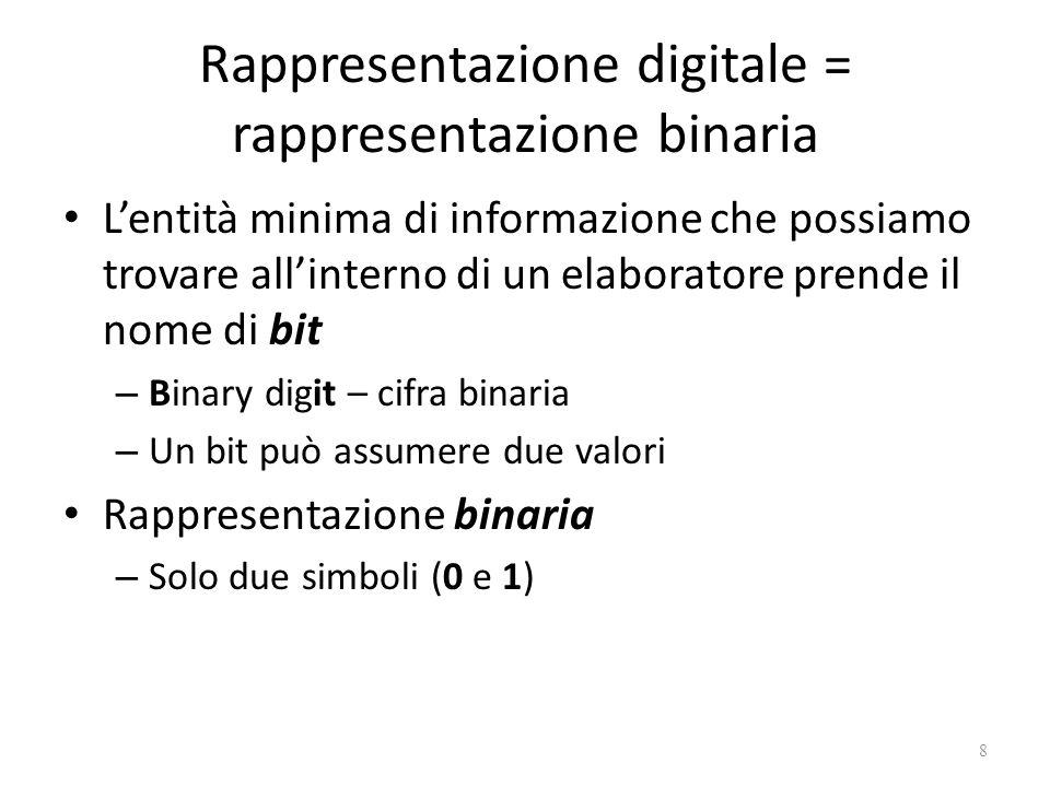 Rappresentazione digitale = rappresentazione binaria L'entità minima di informazione che possiamo trovare all'interno di un elaboratore prende il nome di bit – Binary digit – cifra binaria – Un bit può assumere due valori Rappresentazione binaria – Solo due simboli (0 e 1) 8