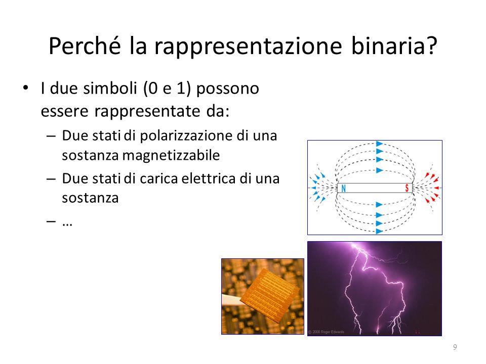 Perché la rappresentazione binaria? I due simboli (0 e 1) possono essere rappresentate da: – Due stati di polarizzazione di una sostanza magnetizzabil