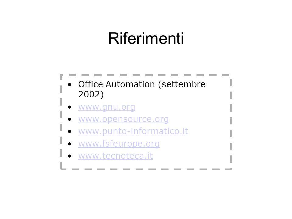 Riferimenti Office Automation (settembre 2002) www.gnu.org www.opensource.org www.punto-informatico.it www.fsfeurope.org www.tecnoteca.it