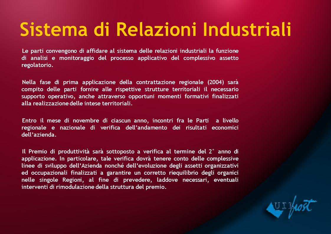 Sistema di Relazioni Industriali Le parti convengono di affidare al sistema delle relazioni industriali la funzione di analisi e monitoraggio del proc