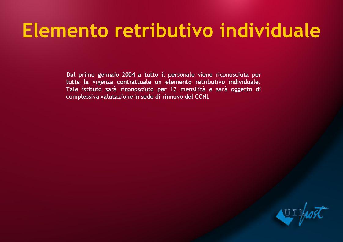 Elemento retributivo individuale Dal primo gennaio 2004 a tutto il personale viene riconosciuta per tutta la vigenza contrattuale un elemento retributivo individuale.