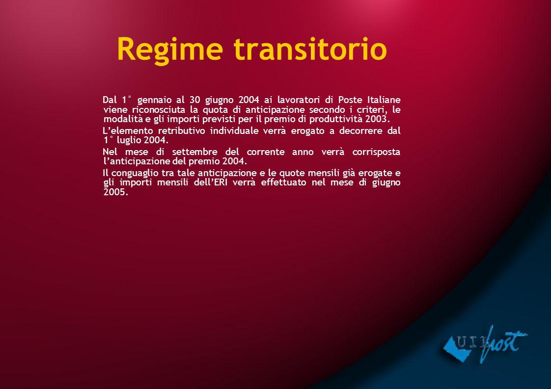 Regime transitorio Dal 1° gennaio al 30 giugno 2004 ai lavoratori di Poste Italiane viene riconosciuta la quota di anticipazione secondo i criteri, le modalità e gli importi previsti per il premio di produttività 2003.