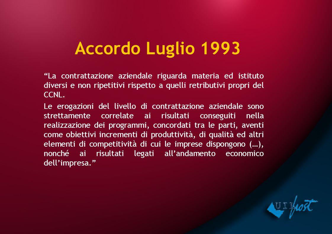 """Accordo Luglio 1993 """"La contrattazione aziendale riguarda materia ed istituto diversi e non ripetitivi rispetto a quelli retributivi propri del CCNL."""