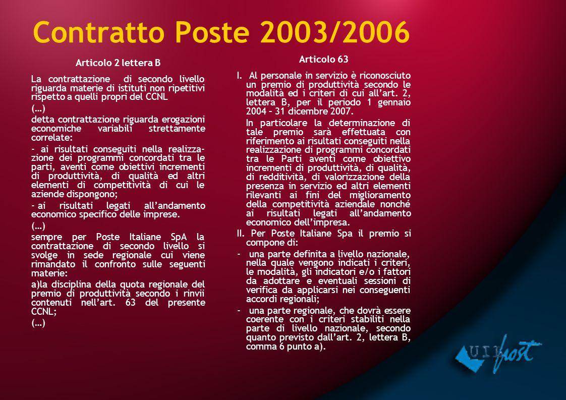 Contratto Poste 2003/2006 Articolo 2 lettera B La contrattazione di secondo livello riguarda materie di istituti non ripetitivi rispetto a quelli prop