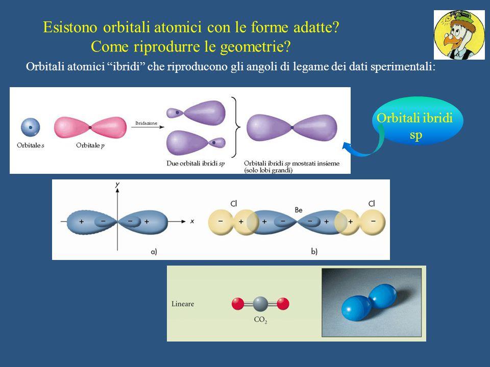 """Esistono orbitali atomici con le forme adatte? Come riprodurre le geometrie? Orbitali atomici """"ibridi"""" che riproducono gli angoli di legame dei dati s"""