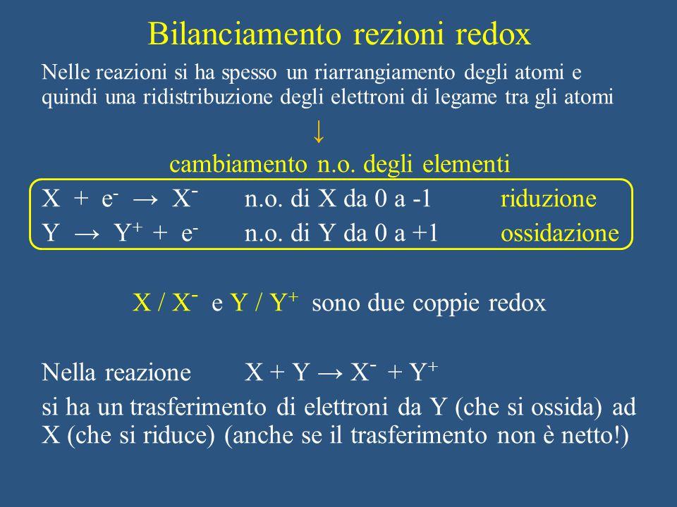 Bilanciamento rezioni redox Nelle reazioni si ha spesso un riarrangiamento degli atomi e quindi una ridistribuzione degli elettroni di legame tra gli