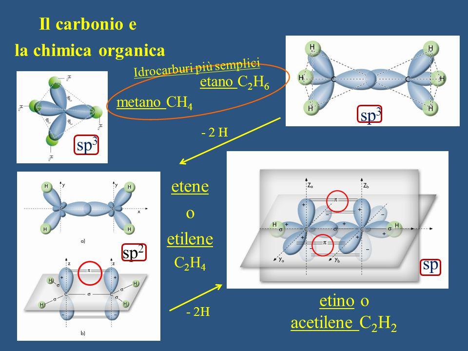 Risonanza CO 3 -- Ione carbonato benzene C6H6C6H6 Ibrido di risonanza