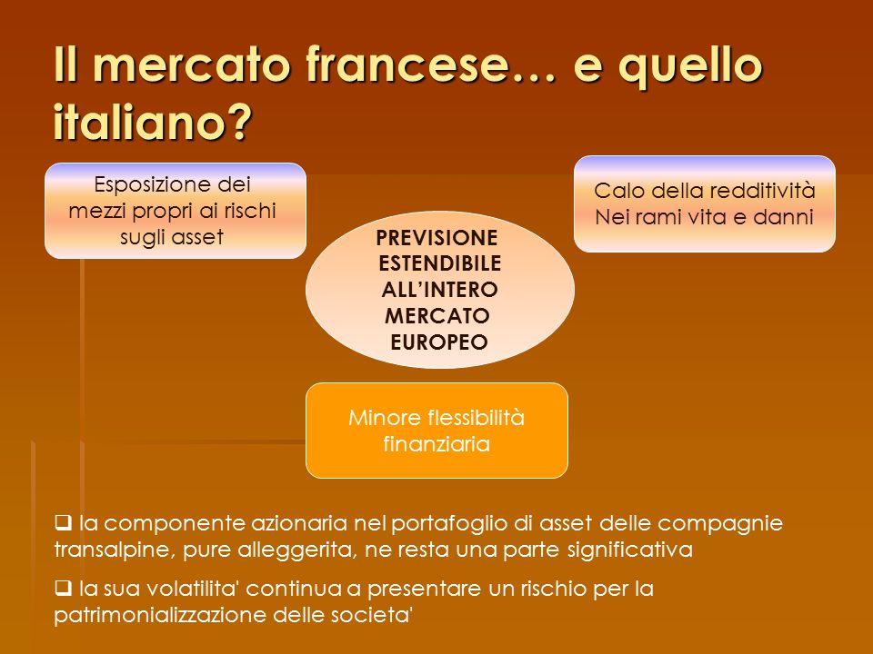 Il mercato francese… e quello italiano.