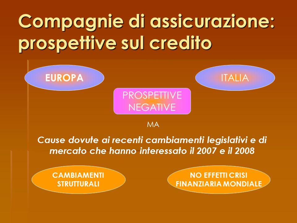 Compagnie di assicurazione: prospettive sul credito EUROPA ITALIA PROSPETTIVE NEGATIVE MA Cause dovute ai recenti cambiamenti legislativi e di mercato che hanno interessato il 2007 e il 2008 CAMBIAMENTI STRUTTURALI NO EFFETTI CRISI FINANZIARIA MONDIALE