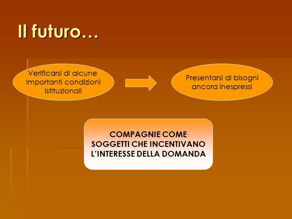 Il futuro… Presentarsi di bisogni ancora inespressi Verificarsi di alcune Importanti condizioni istituzionali COMPAGNIE COME SOGGETTI CHE INCENTIVANO L'INTERESSE DELLA DOMANDA