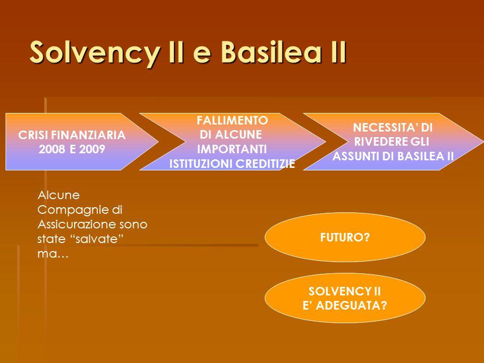 Solvency II e Basilea II CRISI FINANZIARIA 2008 E 2009 FALLIMENTO DI ALCUNE IMPORTANTI ISTITUZIONI CREDITIZIE NECESSITA' DI RIVEDERE GLI ASSUNTI DI BASILEA II Alcune Compagnie di Assicurazione sono state salvate ma… FUTURO.