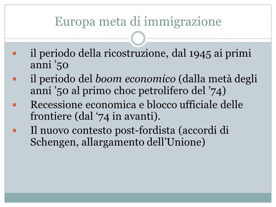 Europa meta di immigrazione il periodo della ricostruzione, dal 1945 ai primi anni '50 il periodo del boom economico (dalla metà degli anni '50 al primo choc petrolifero del '74) Recessione economica e blocco ufficiale delle frontiere (dal '74 in avanti).