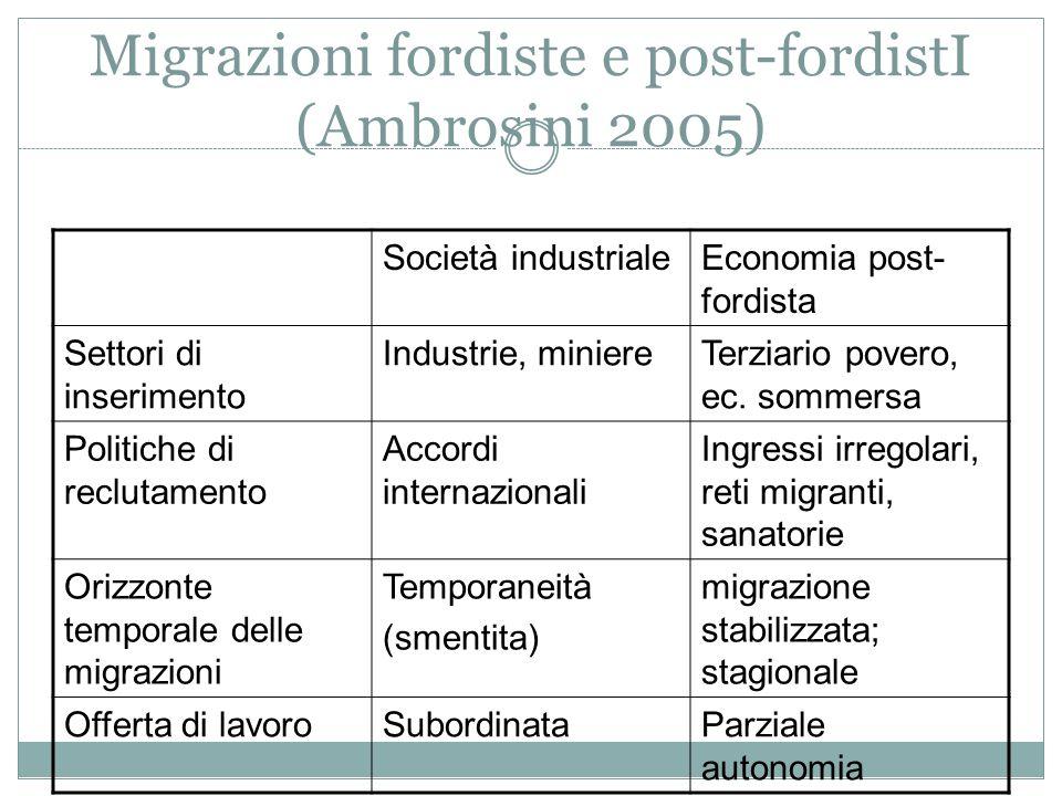 Migrazioni fordiste e post-fordistI (Ambrosini 2005) Società industrialeEconomia post- fordista Settori di inserimento Industrie, miniereTerziario povero, ec.